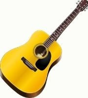 Musical instruments list in Hindi and English, musical instruments list, types of musical instruments, four types of musical instruments, classification of musical instruments,